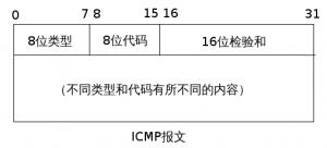 icmp-2